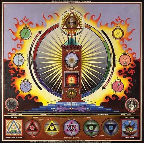 ALCHEMY: THE TELENOMIC PROCESS OF THE UNIVERSE, 1973 Oil, acrylic, ink and vinyl lettering on canvas, 73 ½ x 73 ½ in.   View More  ➤