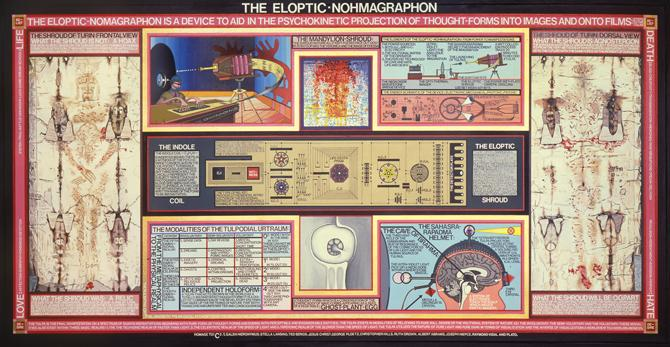 THE ELOPTIC NOHMAGRAPHON, 1989  Oil, acrylic, ink and lettering on canvas, 37 ½ x 73 ½ in.  Price upon request  |   View More  ➤