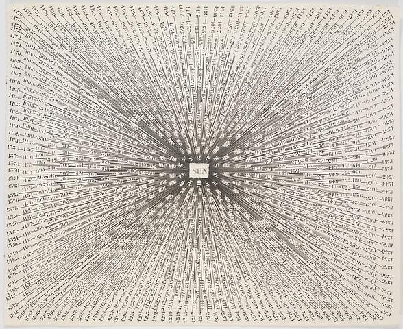 Luis Camnitzer Infinite Rays of the Sun (1975-1978)  Graphite on paper; 19h x 23.25w in (48.26h x 59.06w cm)