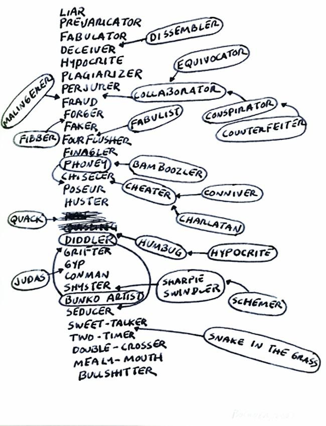 Mel Bochner<br />Liar <br />2007<br />ink on paper<br />11 x 8 1/2 inches<br /> (21.6 x  27.9 cm)<br />