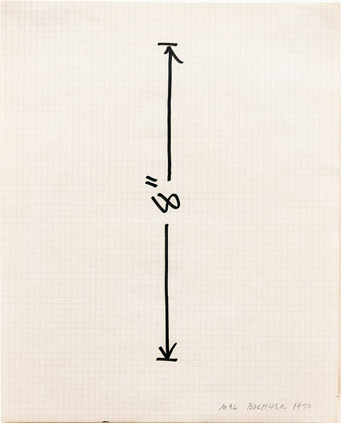 MEL BOCHNER<br />	Measurement Drawing: 8 inch Vertical<br />	1970<br />	ink on graph paper<br />	11 x 8-1/2 inches (27.94 x 21.59 cm)<br />